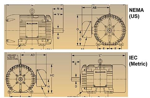 Frames IEC vs Frames NEMA en motores eléctricos