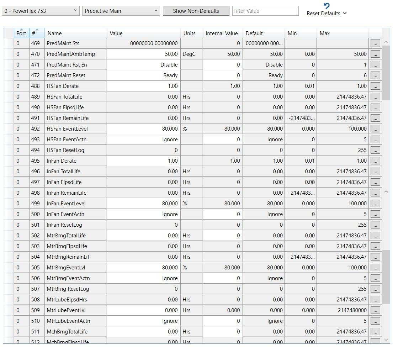 Grupo de parámetros de Diagnósticos Predictivos PowerFlex 750