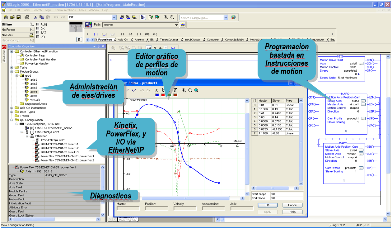 Interfaz de configuración del PowerFlex 755 en ambiente Motion en el RsLogix