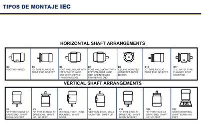 Montajes IEC