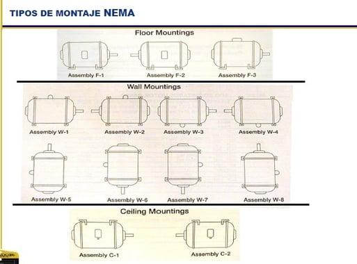 Montajes NEMA