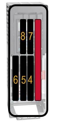 Cuáles son los puertos DPI de los variadores PowerFlex 753 y