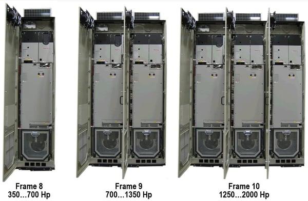 PowerFlex 755 Frames 8,9,10