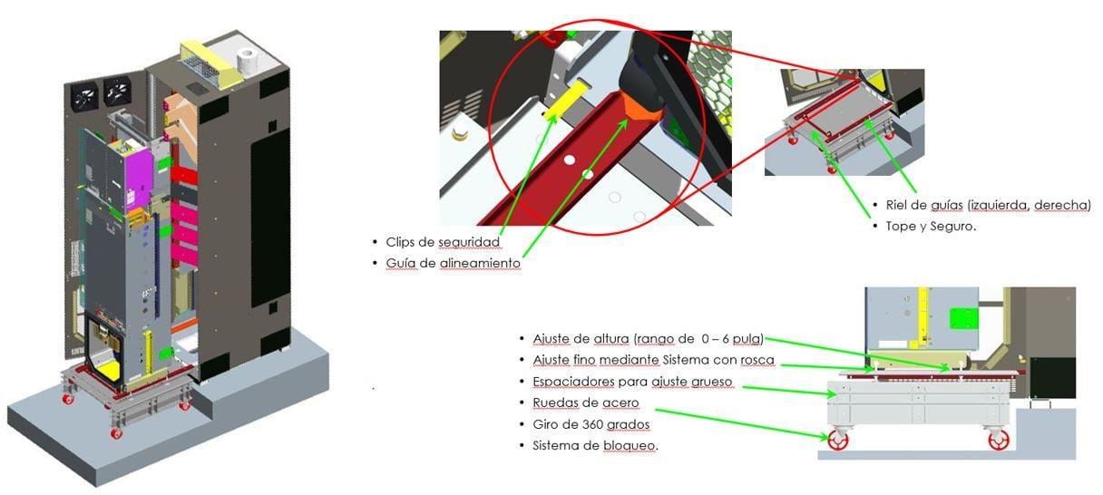 Sistema de extracción de partes mediante carrito robusto, ajustable y seguro