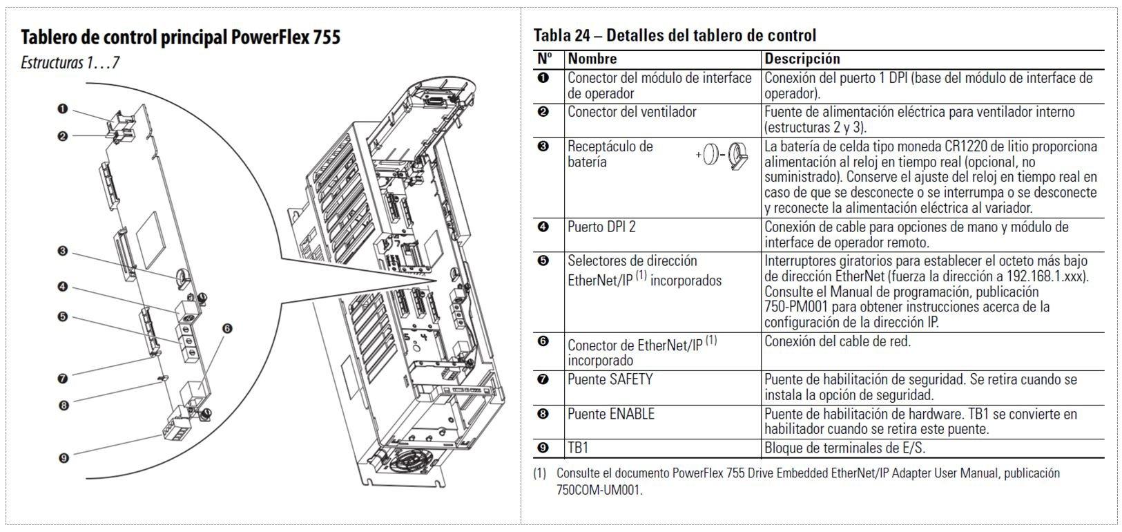 Tarjeta principal de control PF755
