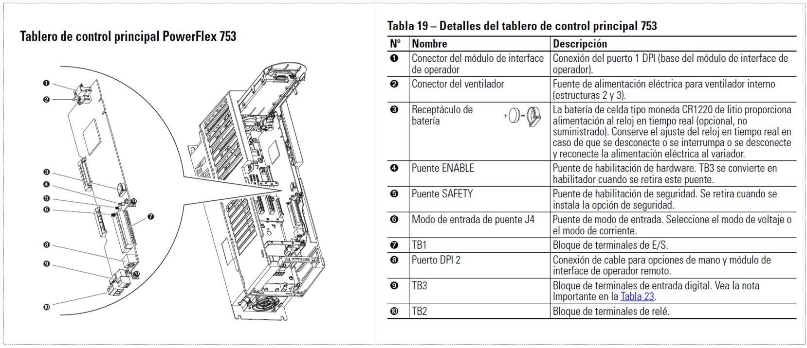 powerflex 753 wiring diagram 5 diferencias entre powerflex 753 y powerflex 755  powerflex 753 y powerflex 755