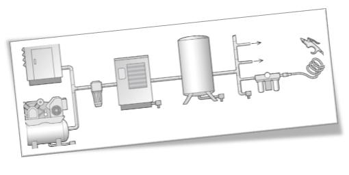 Instrumentación en sistemas de aire comprimido