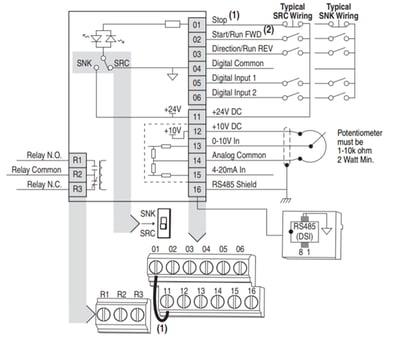 Beneficios de los variadores PowerFlex 4M